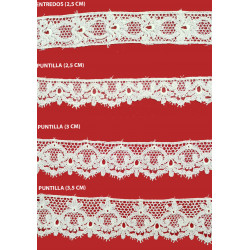 Guipur Marfil (Entredos 2,5 cm/ Puntilla 2,5 cm/ Puntilla 3 cm y Puntilla 3,5 cm)